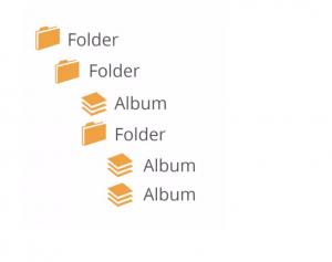 A list of folders.