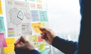 Eine übersichtliche Projektplanung auf einem Whiteboard für das Marketing-Projektmanagement.
