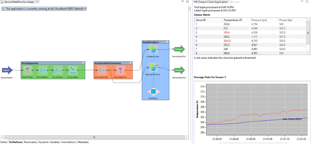A screenshot of TIBCO's IOT software interface.