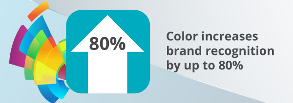 An infographic about color in brand recognition.