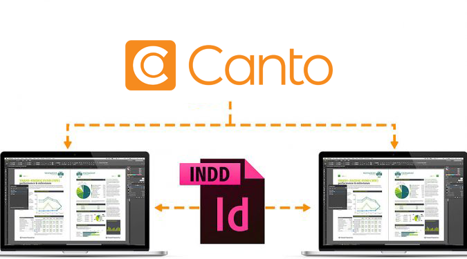 A screenshot of the InDesign logo functioning within a Canto system.