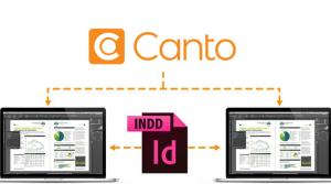 Ein Screenshot des InDesign-Logos, das innerhalb eines Canto-Systems funktioniert.