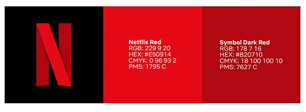 Der Styleguide von Netflix.