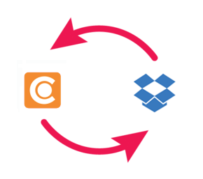Image symbolizing the exchange of data between Dropbox and the Canto DAM.