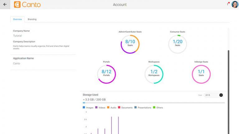 Screenshot der Übersichtsseite des Accounts für Admin-Benutzer im DAM-System von Canto.