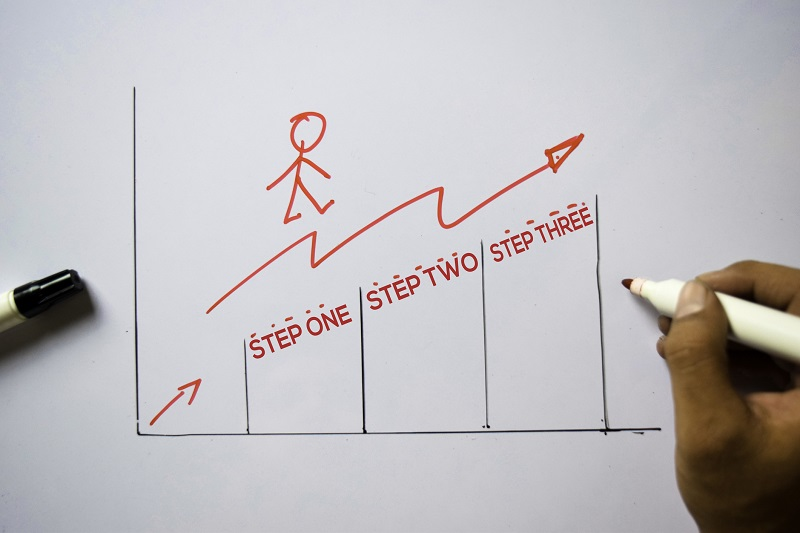A stick figure walking up steps in a drawing.