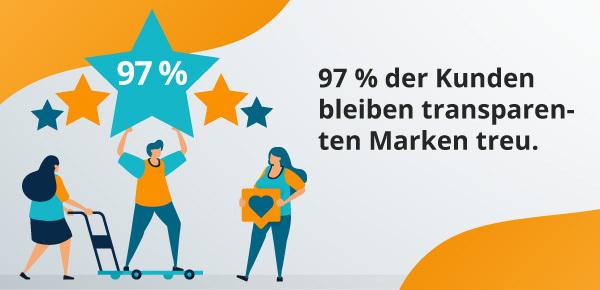 Eine Infografik zum Thema transparente Marken.