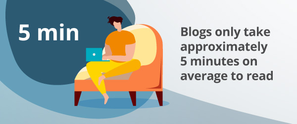 An infographic about how long it takes to read blogs.