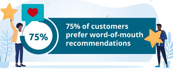 An infographic about customer recommendations.
