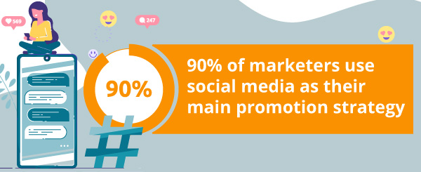 An infographic referencing social media.