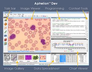Die Benutzeroberfläche von Aphelion, einer Bildverarbeitungssoftware.
