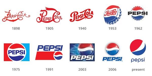 Das Logo von Pepsi, nach Jahren geordnet.
