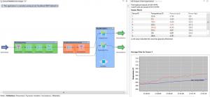 Ein Screenshot der Benutzeroberfläche der IOT-Software von TIBCO.