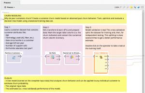 Ein Screenshot einer datenwissenschaftlichen Software, wie sie im Bereich der Marketingtechnologie verwendet wird.