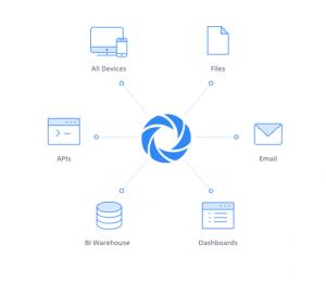 Ein Screenshot der Software Singular in der Praxis.