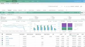 Ein Screenshot der Benutzeroberfläche des Programms Kenshoo Search, einer vielseitigen Lösung aus dem Bereich der Marketingtechnologie.