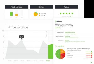 Ein Screenshot der Analyseergebnisse im Programm ClickMeeting.
