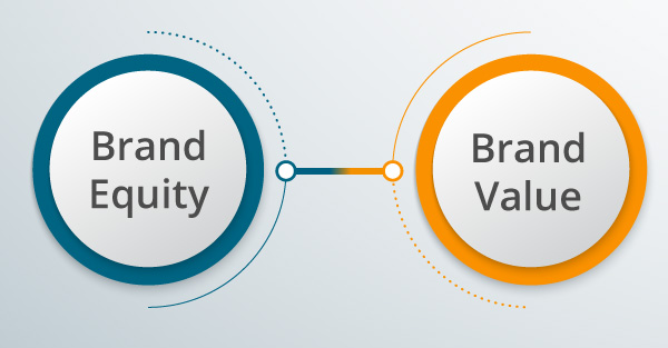 An image of both brand equity and brand value icons.
