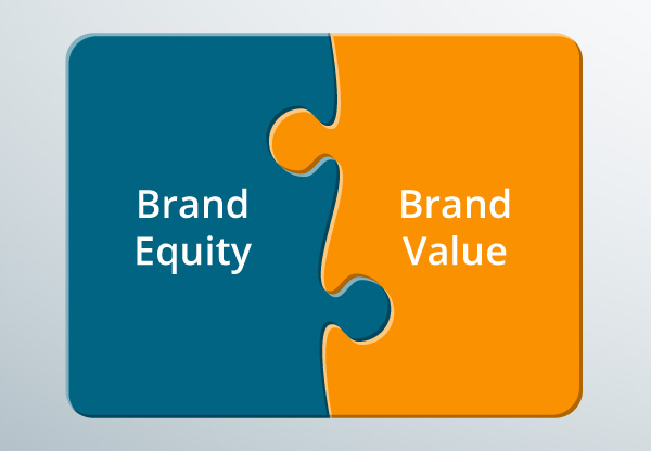 A puzzle piece connecting brand equity and value.