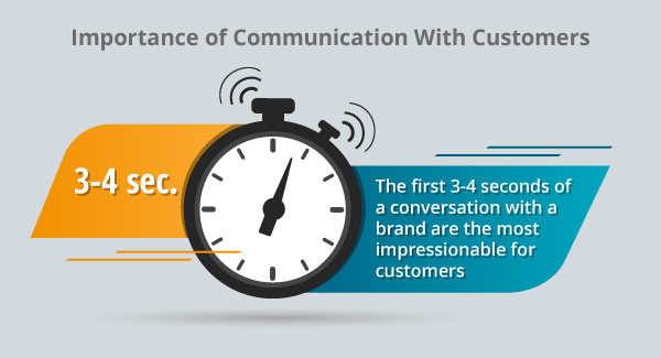 A clock showing communication success for customers.