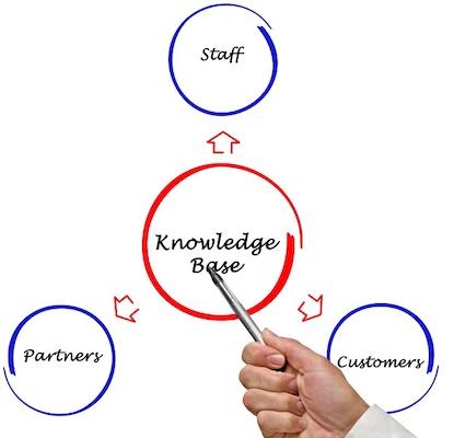 Eine grafische Darstellung einer Wissensdatenbank.