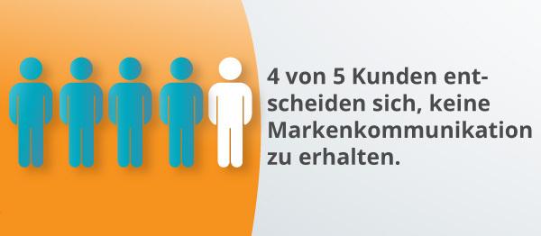 Eine Infografik über Kunden und Kommunikation.