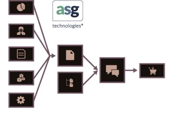 Ein Screenshot der Benutzeroberfläche von ASG, einem der Data Lineage Tools.