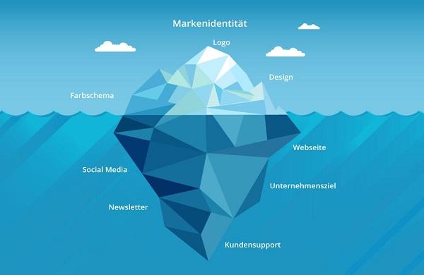 Ein großer Eisberg als Schema für die Markenidentität.