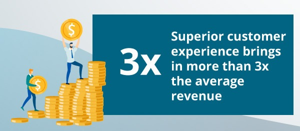 An infographic about revenue.