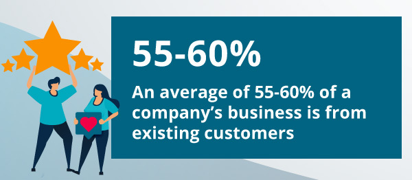 An infographic about existing customers.