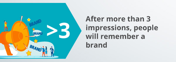 An infographic about brand impressions.
