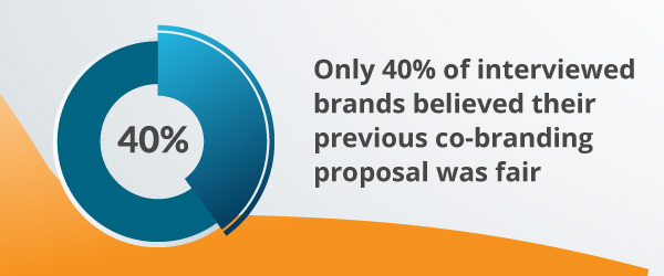 An infographic about co-branding proposals.