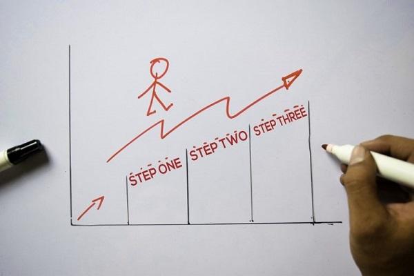 Ein Strichmännchen klettert in einer Skizze auf einer Reihe von Stufen nach oben, sinnbildlich für die Brand Value Chain.