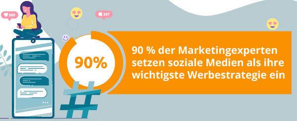 Eine Infografik zum Thema soziale Medien, die bei einigen Branding-Methoden eine wichtige Rolle spielen können..