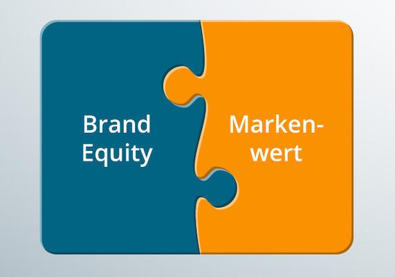 Ein Puzzle aus zwei Teilen verbindet die Worte Brand Equity und Markenwert miteinander.