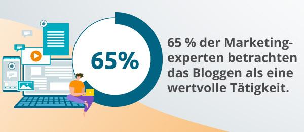 Eine Infografik veranschaulicht den Wert von Blogs.