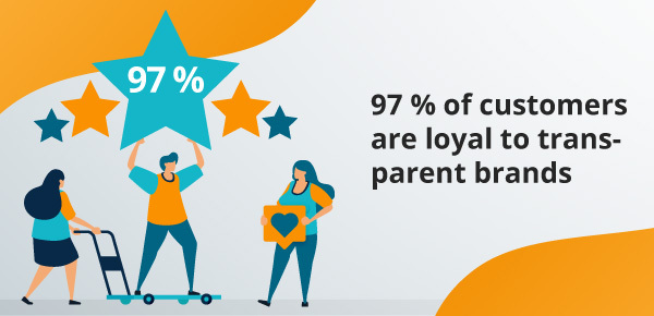 An illustrated infographic about customer loyalty to brands.