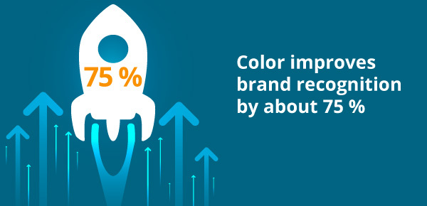 An infographic about brand recognition.