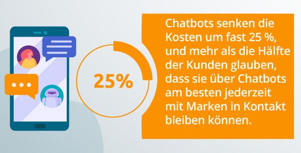 Eine Infografik zu Chatbots.