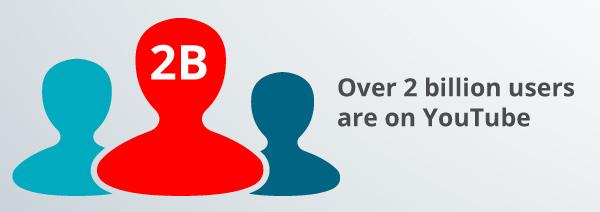 Eine Infografik zur Anzahl der Benutzer auf YouTube.