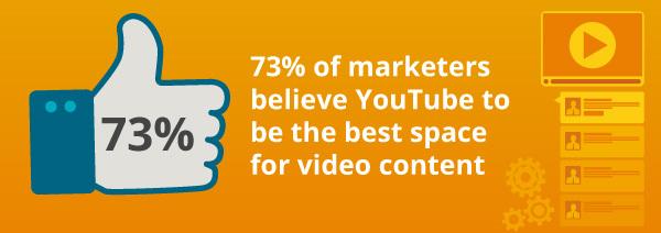 Eine Infografik zum Thema Marketing auf YouTube.
