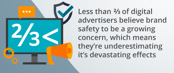 An infographic about brands underestimating brand safety.