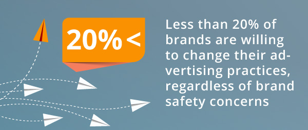 An infographic about brands not participating in brand safety.