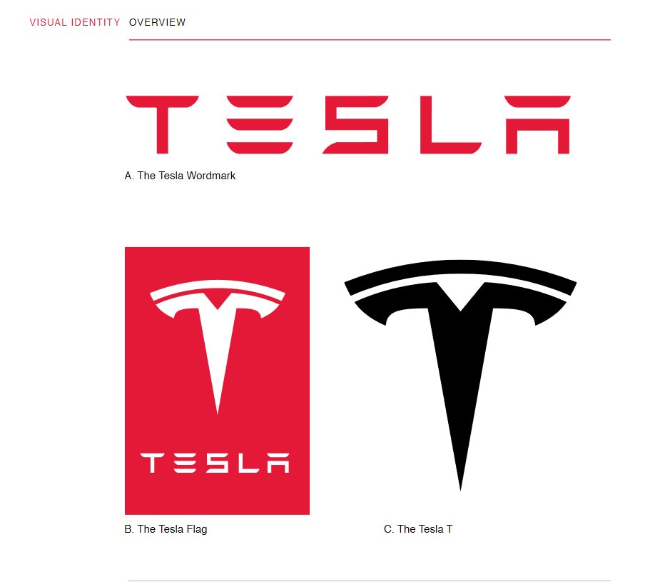 The Tesla style guide template.