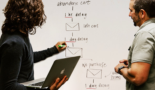 Two marketers mapping out an email automation on a whiteboard.