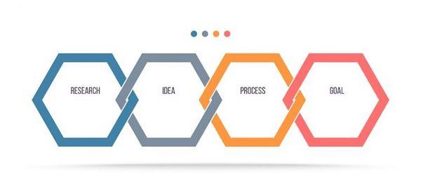 a workflow process