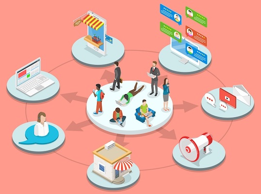 a circle of omnichannel functions