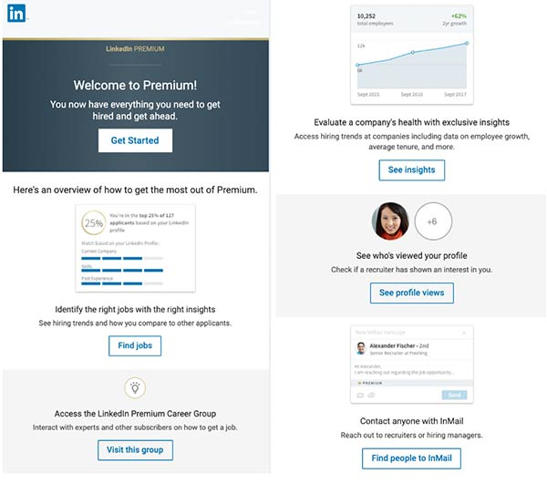 Screenshot of a welcome email for LinkedIn Premium highlighting five LinkedIn Premium features.