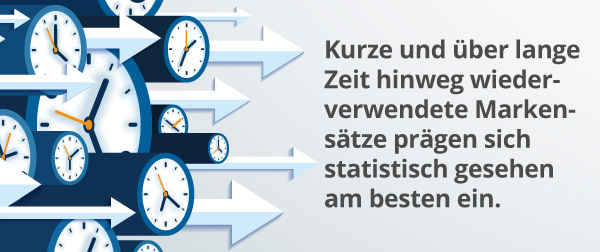 Eine Infografik zu Markenslogans.