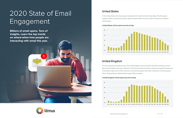 Screenshot of two pages from the Litmus State of Email Engagement report.